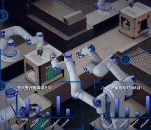 千台机器人共同作业?云端智能机器人能否开...
